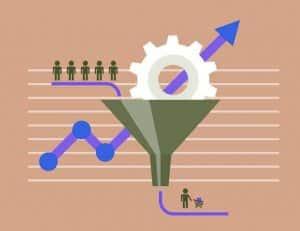 Webdirexion Sales Funnel