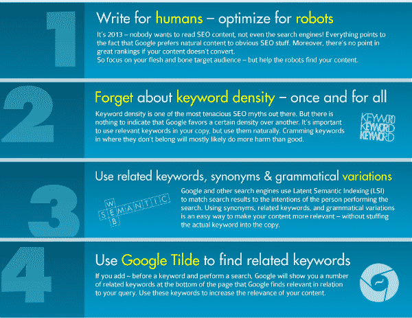 wpSEO-Copywriting-–-10-tips-for-writing-content-that-ranks-in-2013