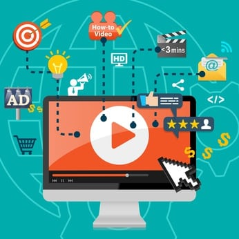 Recent Video Marketing Trends