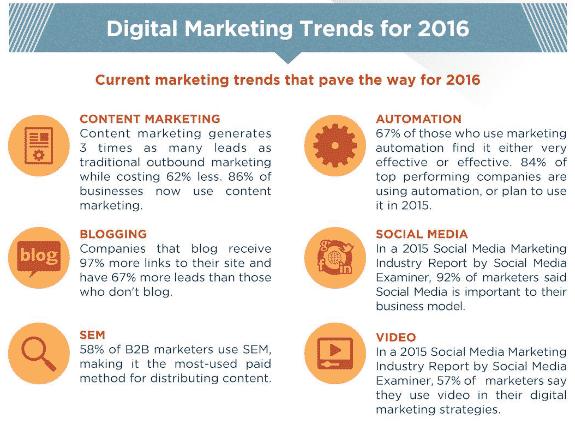 content marketing zen content infographic