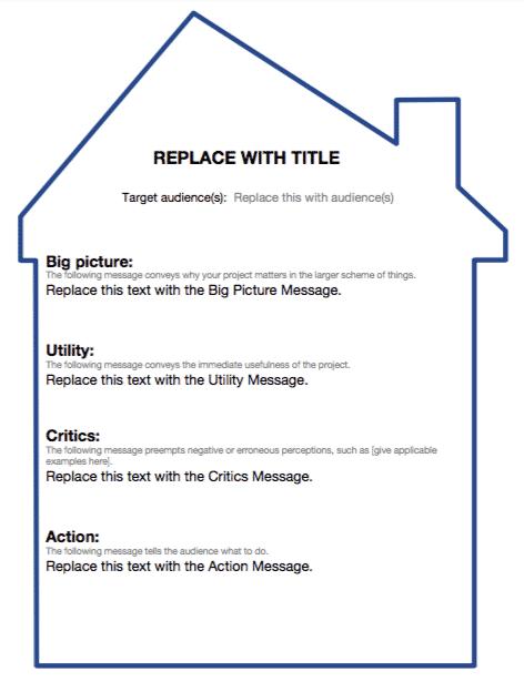 message house, short form