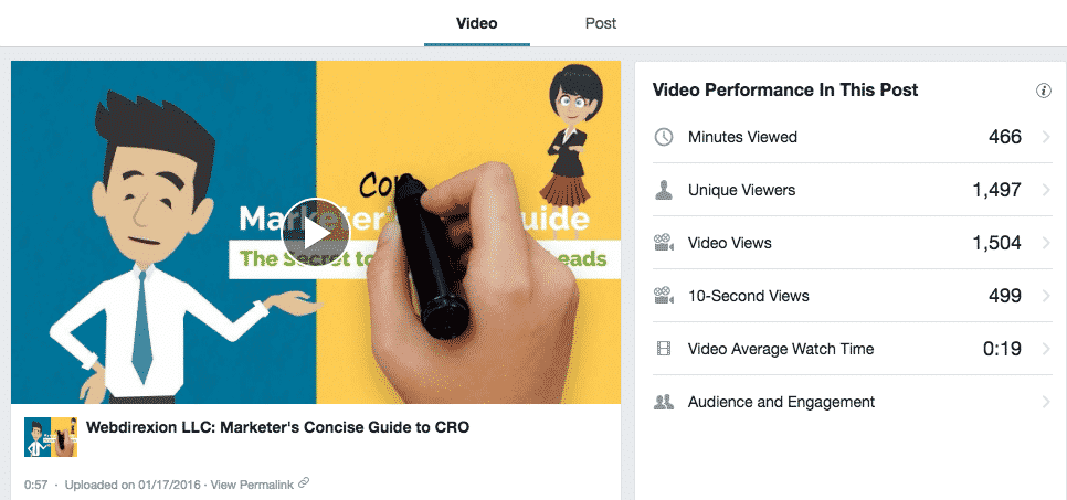 online marketing with videos