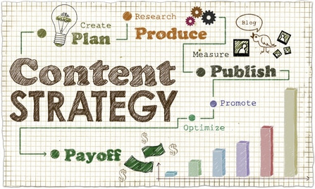 Five Key Aspects to Consider for Killer Content Strategy Creation