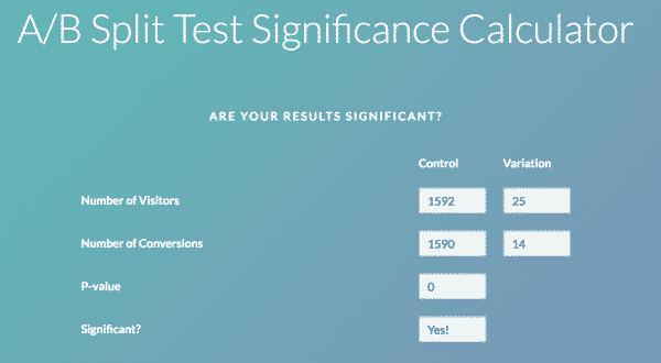 VWO A/B Test significance calsulator