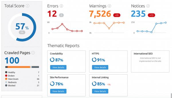 Webdirexion uses SEMrush Auditing to track broken links