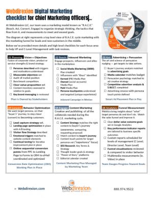 Webdirexion CRO Digital Marketing Checklist
