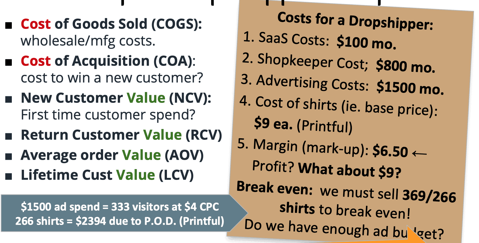 Calculating customer value for ecommerce
